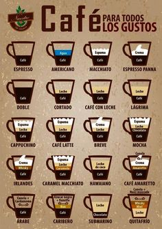 Coffee Menu, Coffee Type, Coffee Art, Coffee Drinks, Best Coffee, Menu Café, Ground Venison Recipes, Beans Nutrition, Healthy Nutrition