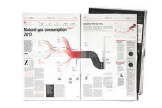 Editorial Design Inspiration: Daily News https://www.behance.net/lkvs