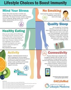 How To Boost Your Immunity - Your Fibro Support What Is Lifestyle, Healthy Lifestyle Habits, Cortisol, Medical Advice, Fibromyalgia, Pediatrics, Immune System, No Response, Mindfulness