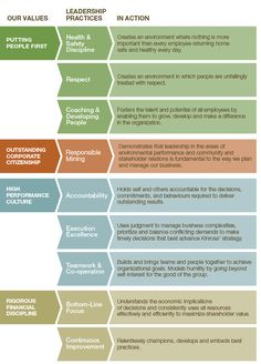 Employee Education, Training and Development