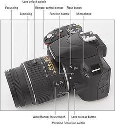 Nikon D3300 Cheat Sheet