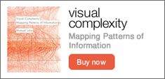 Amazing online collection of network visualizations and a beautiful book as well Graph Visualization, Information Visualization, Digital Textbooks, Visual Literacy, Information Design, Interaction Design, Social Networks, Programming, Infographics