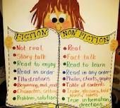 fiction vs nonfiction