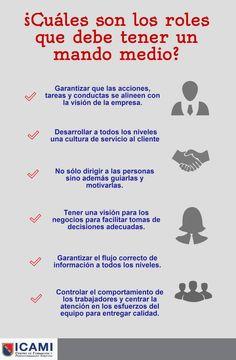 Los Roles de un Mando intermedio vía: ICAMI ticsyformacion.com #infografia #infographic #rrhh