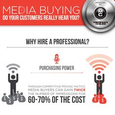 """They're not called """"expert"""" media buyers for nothing. These professionals have the knowledge and negotiating skills to consistently get the best prices for your advertising space. Today's fact illustrates how professional media buyers have the purchasing power to deliver more bang for your buck.  For more information on the benefits of hiring a professional media buyer, contact Meridian-Chiles."""