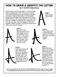 Helpful tips on graffiti tagging