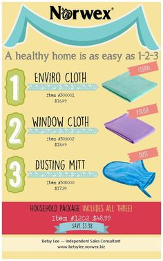 Norwex Household Package - clean, polish and dust 90% of your home with just microfibers and water. www.betsylee.norwex.biz