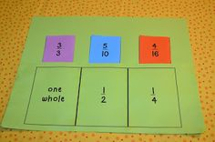 Make an equivalent fraction game.  Click the image.