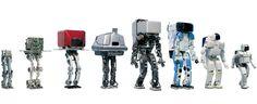 Evolution of Honda Bipedal Robots.
