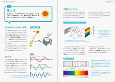 other sample image Csr Report, Japanese Books, Grid System, Book Design Layout, Textbook, Layouts, Editorial, Presentation, Graphic Design