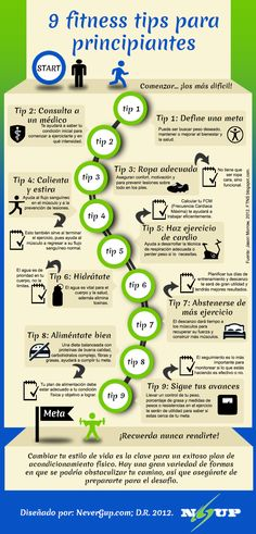 9 Consejos para comenzar tu plan de Fitness (Infografia) | Tecnofits