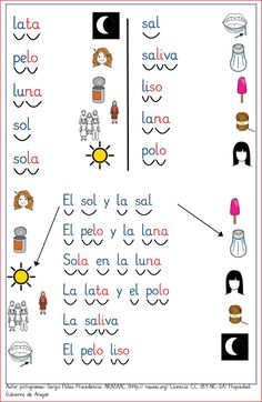 Yesterday I shared the first primer with the phoneme p, today it plays the phoneme l, ta . Spanish Teaching Resources, Spanish Language Learning, Spanish Lessons, Teaching Materials, Learn Spanish, Teaching Strategies, Project Based Learning, Kids Learning, Teachers Corner