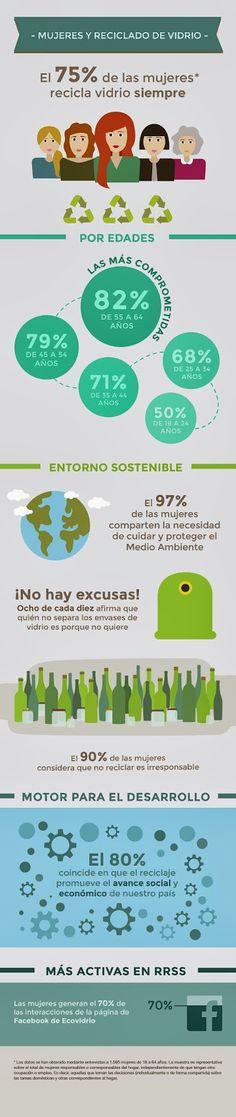 Ecowoman de Ecovidrio
