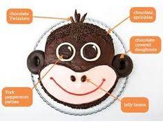 monkey types diagram - Google Search