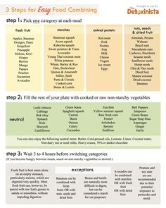 Food Combining Chart is part of Food combining chart - Food combining is a great way to lose weight and improve digestion, so here's an EASY CHART showing you how to do it! (Meal ideas and recipes included ) Food Combining Diet, Food Combining Chart, Motivation, Diet Recipes, Healthy Recipes, Healthy Food, Healthy Eating, Banting Recipes, Recipes