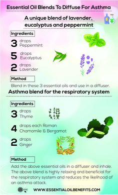 What Are The Best Essential Oils and Recipes For Asthma Relief And Treatment? Essential Oil Benefits # diy asthma treatment What Are The Best Essential Oils and Recipes For Asthma Relief And Treatment? Asthma Relief, Asthma Symptoms, Essential Oils For Asthma, Essential Oil Diffuser, Essential Oil Blends, Essential Oils For Breathing, Natural Asthma Remedies, Sleep Remedies, Essential Oils