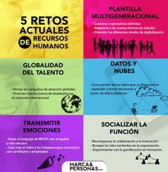5 retos actuales de Recursos Humanos #infografia #infographic #rrhh