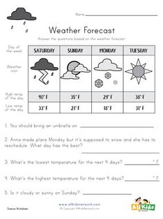 Answer the questions based on the weather forecast. Science Worksheets, Worksheets For Kids, Printable Activities For Kids, Educational Activities, All Kids, Weather Forecast, Weather Conditions, Kids Learning