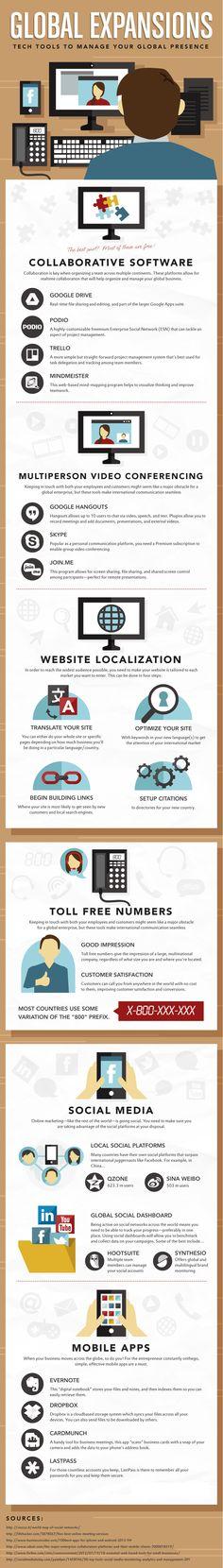 Must-Have Global #Tech Tools #smallbiz #startup #entrepreneur