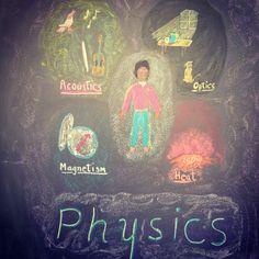 Physics block - 6th grade