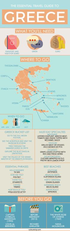 The Ultimate Travel Guide To Greece. What To Know before traveling to Greece. Places to visit, food to try, music, and movies and more! Great for any type of traveler Greece Vacation, Greece Travel, Greece Honeymoon, Greece Trip, Hawaii Travel, Greece Beaches, Greece Cruise, Santorini Honeymoon, Visit Greece