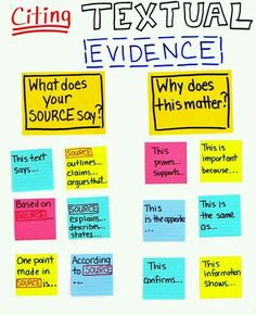Citing Textual Evidence: Moving Beyond Listing // Article by Roz Linder Literacy Argumentative Writing, Persuasive Writing, Teaching Writing, Essay Writing, Literary Essay, Teaching History, Citing Textual Evidence, Text Evidence, Evidence Anchor Chart