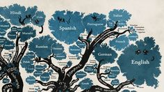 By Amanda Froelich Truth Theory When linguists talk about the historical relationship between languages of the world, they oftentimes use a tree metaphor. The textbook version …
