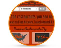 TVFoodMaps review on Netted
