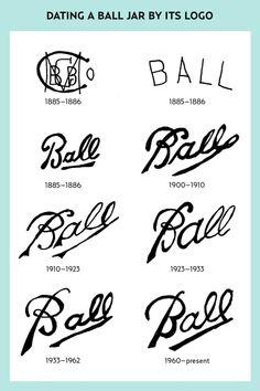 Ball jar age by logo