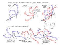 Animator Survival Kit - Пошук Google