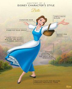 Síguenos en Facebook para estar al día: Ell estilo de Emma Watson digo de Bella #BeOurGuest Habéis visto ya el nuevo trailer de la peli? http://fashionisima.com.es/2016/05/primer-vistazo-a-emma-watson-como-bella-en-el-nuevo-trailer-de-beauty-and-the-beast/