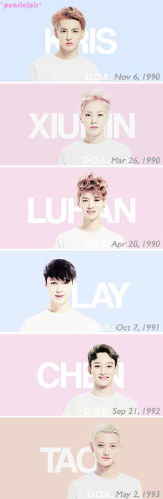 Exo-M : Birthdays : Kris, Xiumin, Luhan, Lay, Chen, Tao