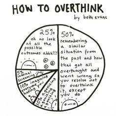 How to Overthink by Beth Evans Mental And Emotional Health, Mental Health Matters, Happy Thoughts, Deep Thoughts, Mood Quotes, Life Quotes, Evans Art, Understanding Anxiety, Humor Grafico