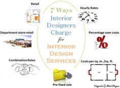 There are different charging and billing methods employed by a professional and certified interior designer to bill clients for interior design services rendered.