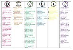 Menu Déclic pour les GS - et les étiquettes déchiffrer/vocabulaire/comprendre / culture etc... réussite!