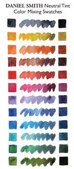 Neutral Tint (PBk6, PV19, PB15) 15ml Tube, DANIEL SMITH Extra Fine Watercolor from Daniel Smith Art Supplies