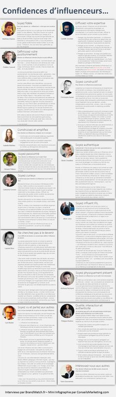Voici ci dessous une mini infographie reprenant les interviews menées par Brandwatch auprès d'experts du web. Le but était de donner des conseils pour devenir un expert reconnu dans son domaine. Les grandes lignes à retenir sont : Construisez et …