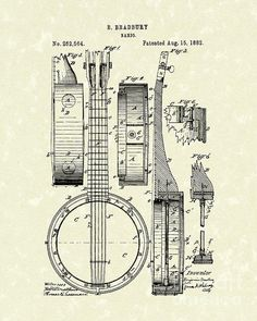 Banjo 1882 Patent Art  This Patent Art print is based on artwork from a drawing in a United States Patent. #patentart