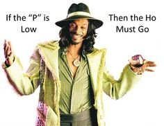 "If the ""P"" is Low then the Ho Must Go!  How Snoop Dog describes Statistical Hypothesis Testing"