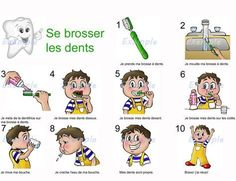 Uns scénario pour se brosser les dents - Cosas Que Hacer Para Una Boca Sana Health Activities, Activities For Kids, Kids Education, Special Education, Baby Sensory, Dramatic Play, Learn French, Dental Health, Life Skills