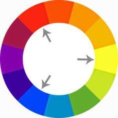 """Ukážka prvej lekcie a obsah online kurzu """"Sprievodca farbami"""""""