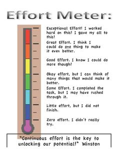 I created this Effort Meter to help my students determine if they need to put forth more effort.