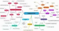 Znalezione obrazy dla zapytania subjuntivo deseos consejos recomendaciones