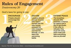 Rules of Engagement for conquest war & genocide