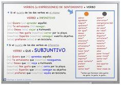 Subjuntivo con expresiones de sentimiento