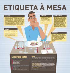 1. A arrumação da mesa Toalha limpa, sem manchas de qualquer origem e bem passada A direita de cada prato, colocar a faca e a colher e a esquerda o garfo – em frente ao prato os talheres de …