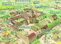 Típico monasterio de la Edad Media con sus partes señaladas Cathedral Architecture, Byzantine Architecture, Historical Architecture, Fantasy Places, Fantasy Map, Fantasy Art Landscapes, Fantasy Landscape, Medieval World, Medieval Castle