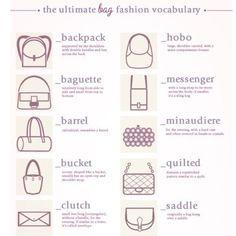 ultimate fashion vocabulary - Buscar con Google