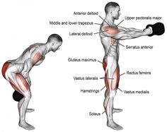 Comment effectuer l'exercice le squat au kettlebell en musculation ? https://www.kettlebellmaniac.com/kettlebell-exercises/