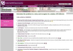 Story Problem Third 3rd Grade English Language Arts Standards at Internet 4 Classrooms